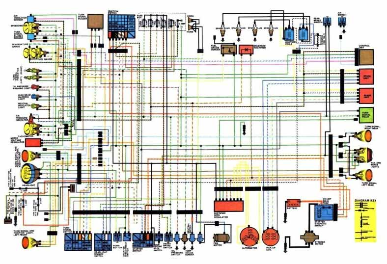 schematic motorcycle wire color codes electrical connection Kawasaki KFX 700 Wiring Diagram at creativeand.co