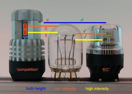 7443 LED Bulb Comparison